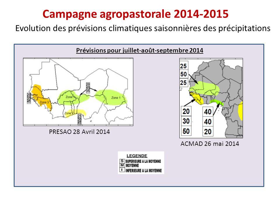 Prévisions pour juillet-août-septembre 2014 Campagne agropastorale 2014-2015 Evolution des prévisions climatiques saisonnières des précipitations PRES