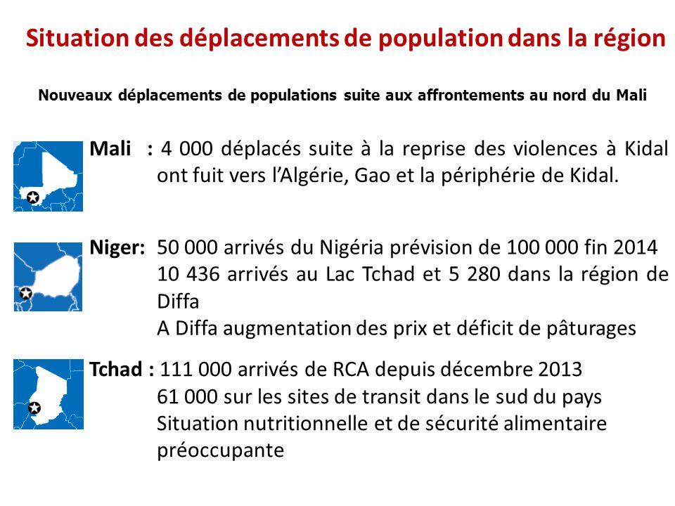Situation des déplacements de population dans la région Mali : 4 000 déplacés suite à la reprise des violences à Kidal ont fuit vers l'Algérie, Gao et
