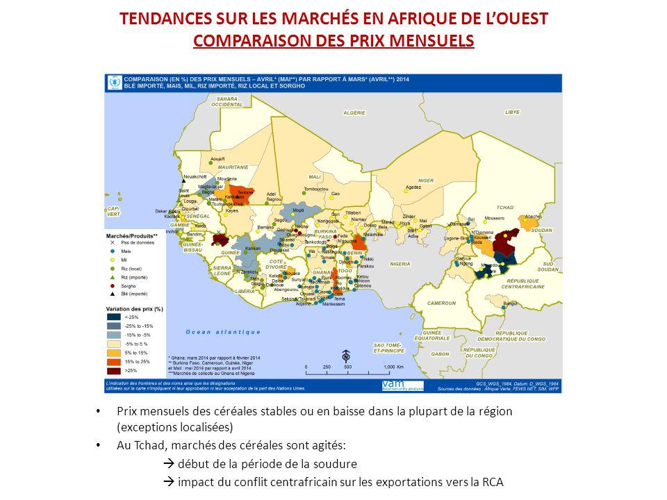 TENDANCES SUR LES MARCHÉS EN AFRIQUE DE L'OUEST COMPARAISON DES PRIX ANNUELS Prix annuels des céréales à la baisse par rapport à la même période en 2013:  faible demande sur les marchés  bonne disponibilité des céréales Exceptions localisées: Tchad, Ghana, Mauritanie