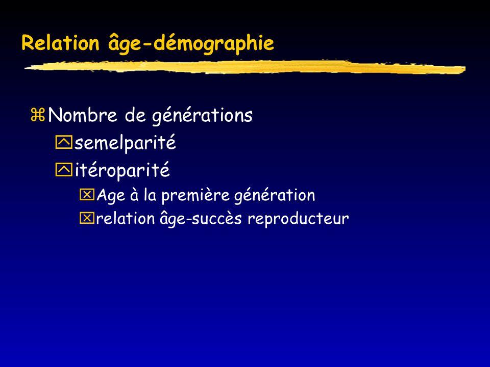 Relation âge-démographie  Nombre de générations  semelparité  itéroparité  Age à la première génération  relation âge-succès reproducteur