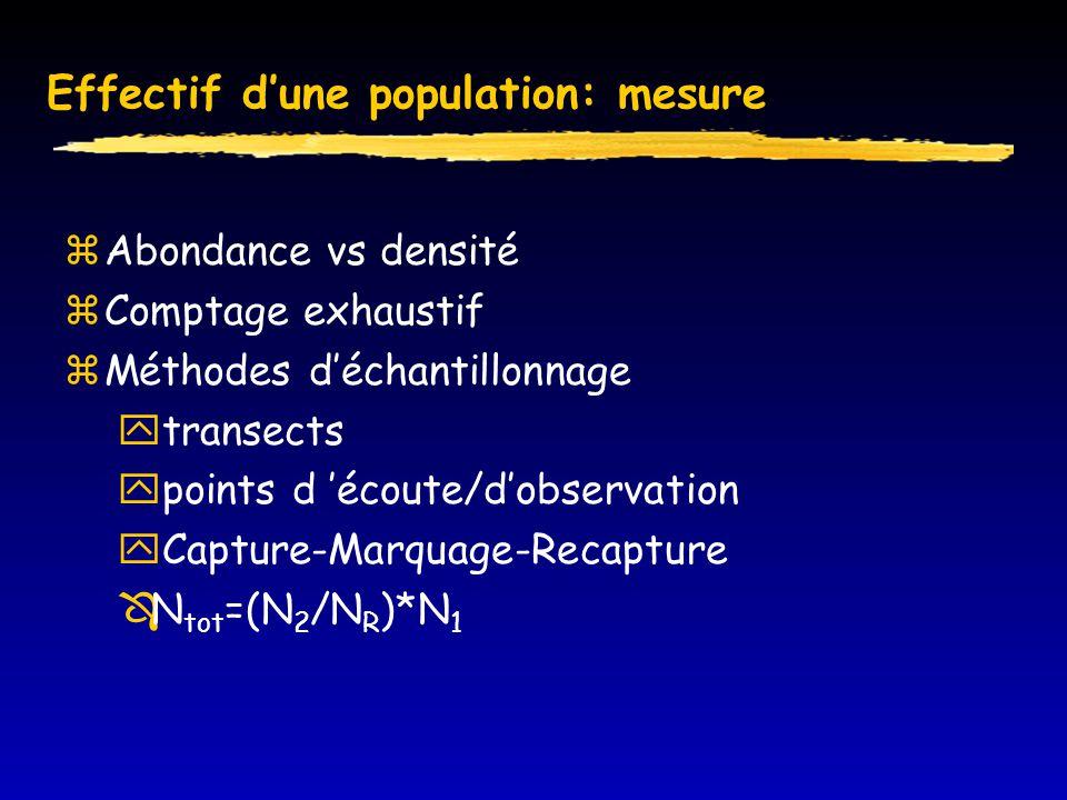 Effectif d'une population: mesure  Abondance vs densité  Comptage exhaustif  Méthodes d'échantillonnage  transects  points d 'écoute/d'observation  Capture-Marquage-Recapture  N tot =(N 2 /N R )*N 1