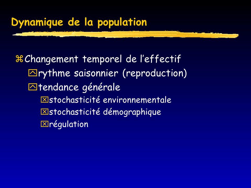 Dynamique de la population  Changement temporel de l'effectif  rythme saisonnier (reproduction)  tendance générale  stochasticité environnementale  stochasticité démographique  régulation
