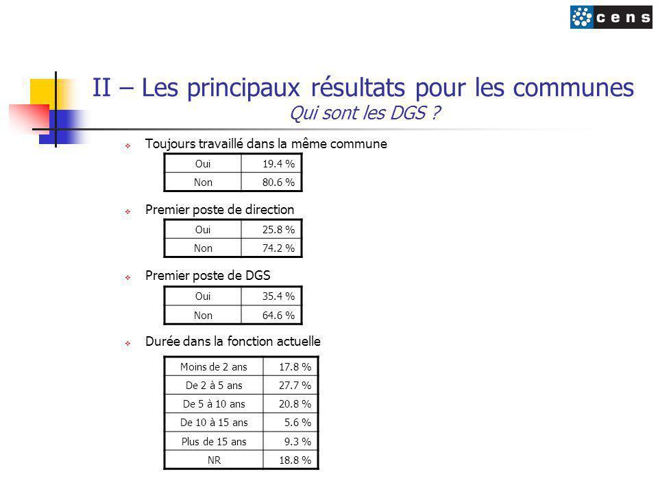 II – Les principaux résultats pour les communes Qui sont les DGS ?  Toujours travaillé dans la même commune  Premier poste de direction  Premier po