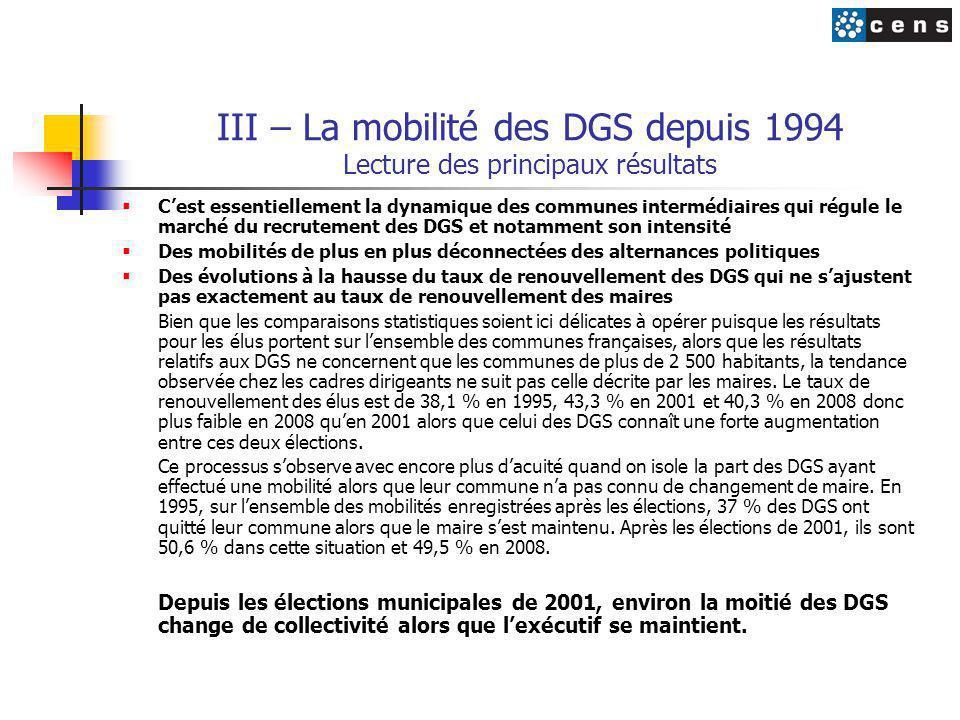 III – La mobilité des DGS depuis 1994 Lecture des principaux résultats  C'est essentiellement la dynamique des communes intermédiaires qui régule le