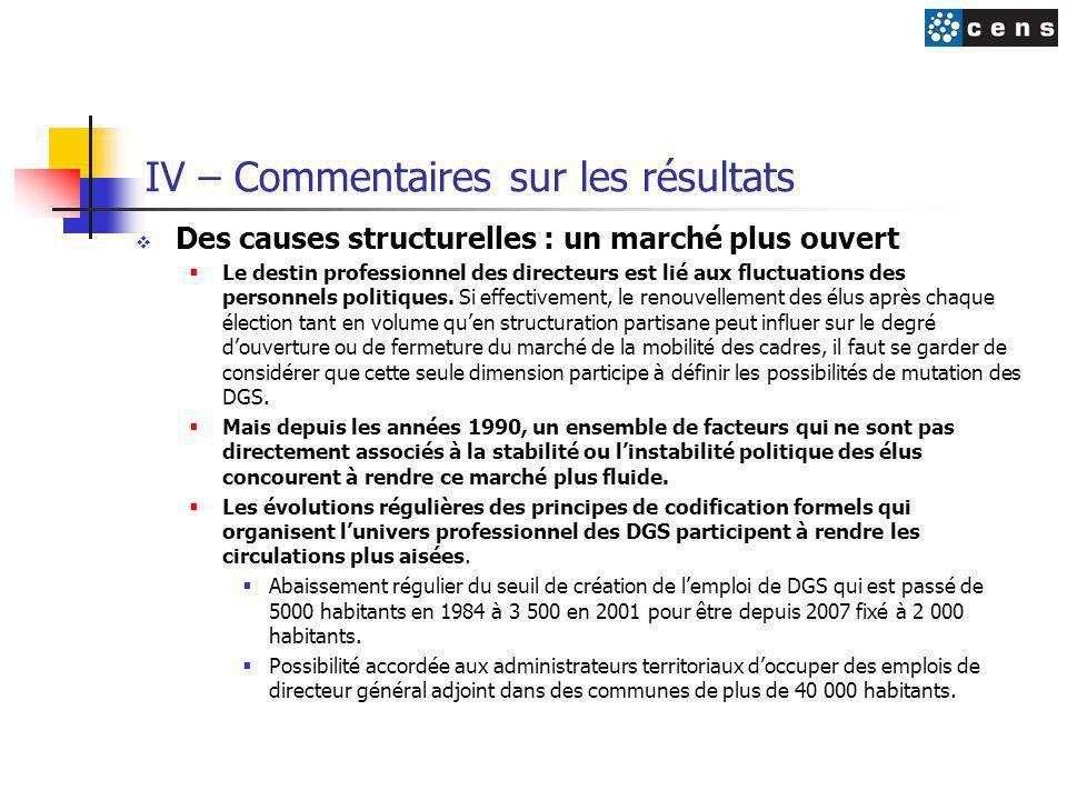 IV – Commentaires sur les résultats  Des causes structurelles : un marché plus ouvert  Le destin professionnel des directeurs est lié aux fluctuatio