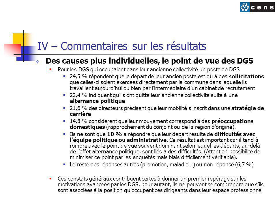 IV – Commentaires sur les résultats  Des causes plus individuelles, le point de vue des DGS  Pour les DGS qui occupaient dans leur ancienne collecti