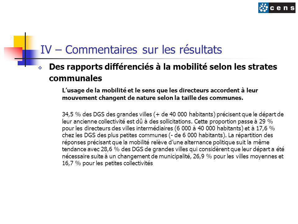 IV – Commentaires sur les résultats  Des rapports différenciés à la mobilité selon les strates communales L'usage de la mobilité et le sens que les directeurs accordent à leur mouvement changent de nature selon la taille des communes.