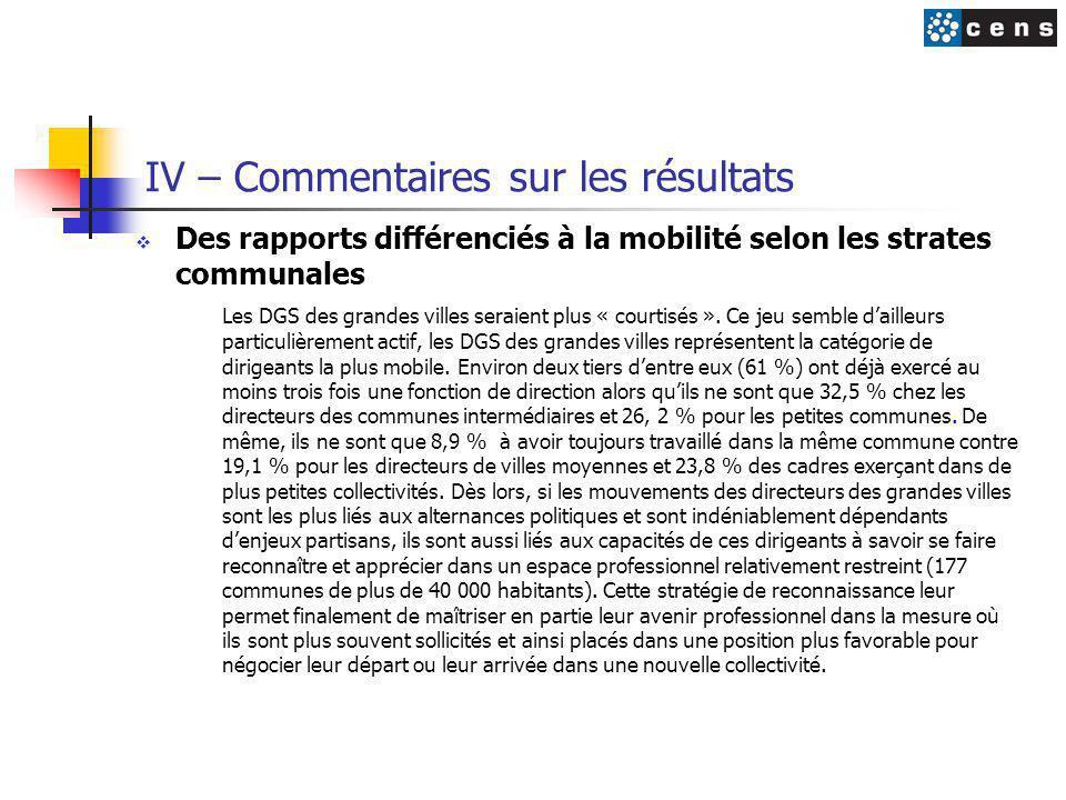 IV – Commentaires sur les résultats  Des rapports différenciés à la mobilité selon les strates communales Les DGS des grandes villes seraient plus « courtisés ».
