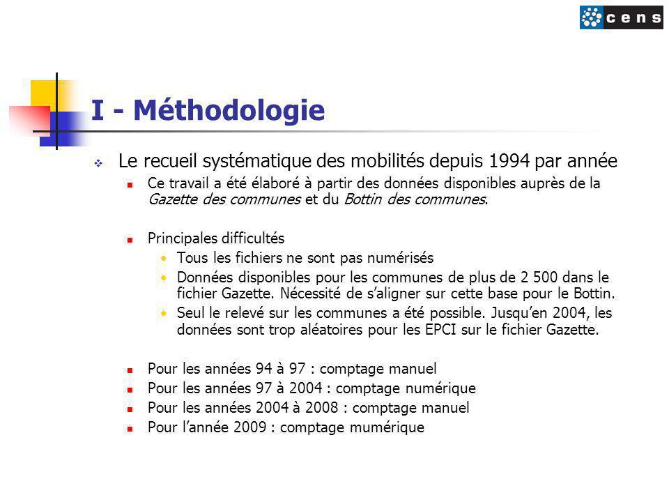 I - Méthodologie  Le recueil systématique des mobilités depuis 1994 par année Ce travail a été élaboré à partir des données disponibles auprès de la Gazette des communes et du Bottin des communes.