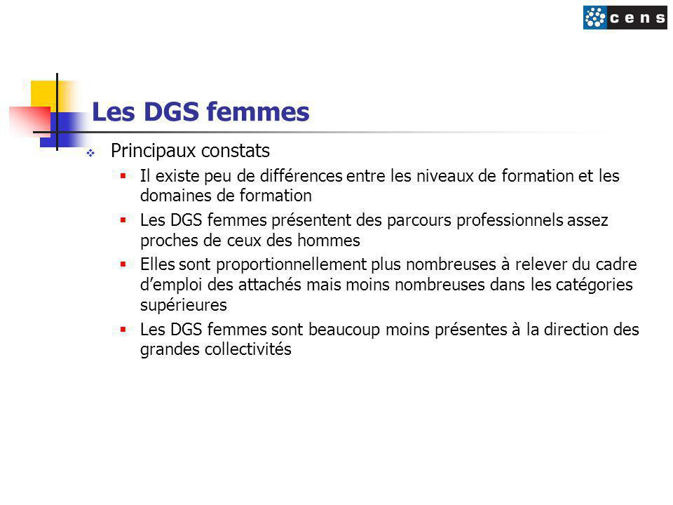 Les DGS femmes  Principaux constats  Il existe peu de différences entre les niveaux de formation et les domaines de formation  Les DGS femmes présentent des parcours professionnels assez proches de ceux des hommes  Elles sont proportionnellement plus nombreuses à relever du cadre d'emploi des attachés mais moins nombreuses dans les catégories supérieures  Les DGS femmes sont beaucoup moins présentes à la direction des grandes collectivités