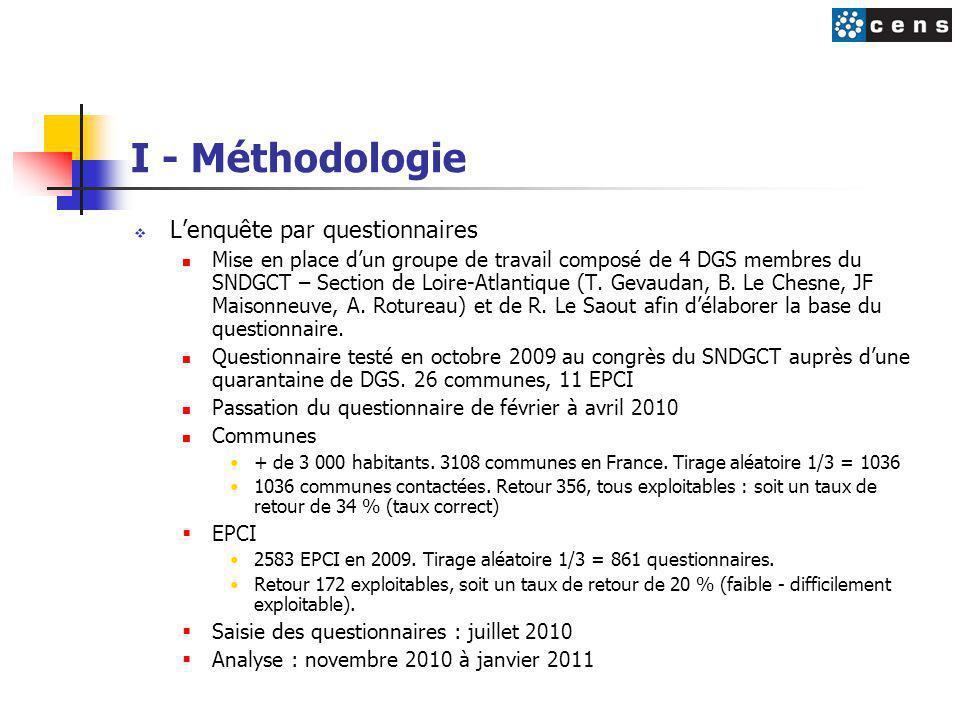 I - Méthodologie  L'enquête par questionnaires Mise en place d'un groupe de travail composé de 4 DGS membres du SNDGCT – Section de Loire-Atlantique