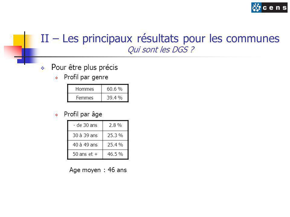 II – Les principaux résultats pour les communes Qui sont les DGS ?  P our être plus précis  Profil par genre  Profil par âge Age moyen : 46 ans Hom