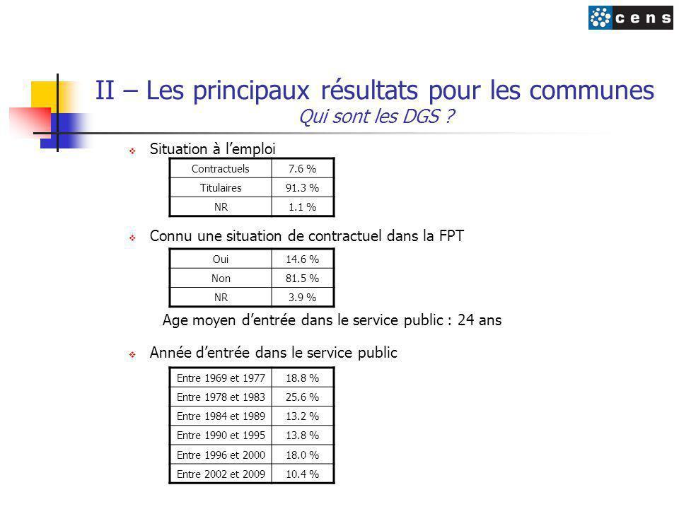 II – Les principaux résultats pour les communes Qui sont les DGS ?  Situation à l'emploi  Connu une situation de contractuel dans la FPT Age moyen d