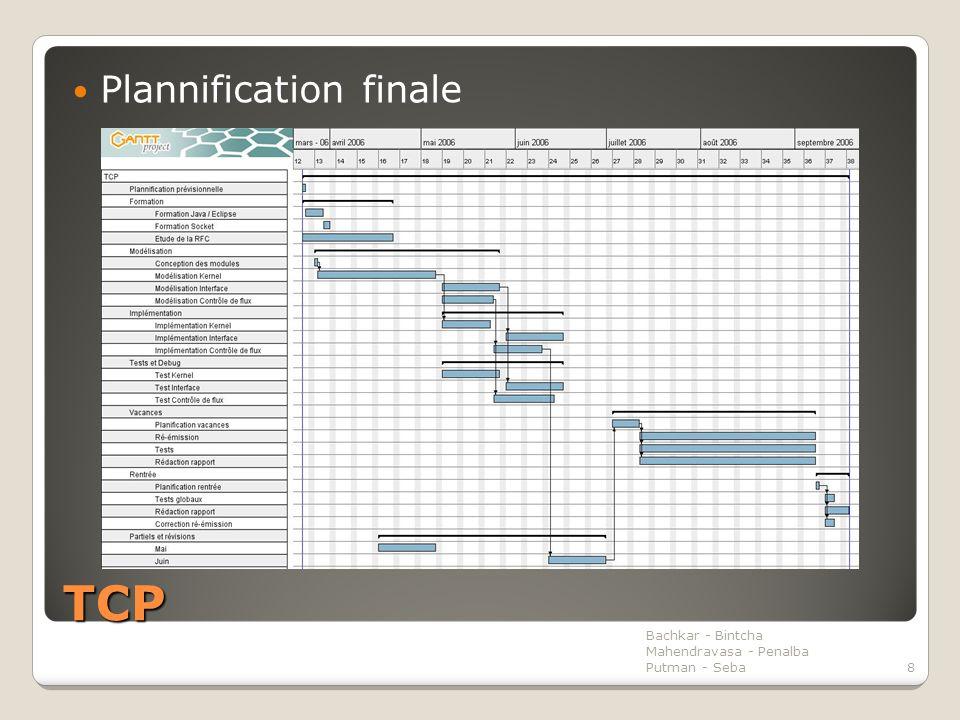 TCP Gestion de l'équipe et du projet ◦Répartition des tâches par binômes ◦Réunions fréquentes, comptes rendus ◦Roulement des chefs de projet ◦Cahier de tests Bachkar - Bintcha Mahendravasa - Penalba Putman - Seba9
