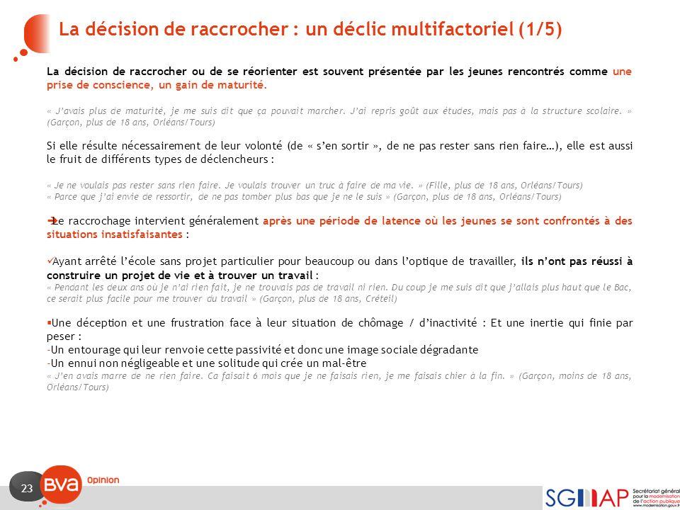 23 La décision de raccrocher : un déclic multifactoriel (1/5) La décision de raccrocher ou de se réorienter est souvent présentée par les jeunes renco