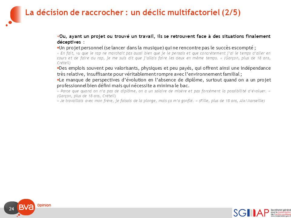 24 La décision de raccrocher : un déclic multifactoriel (2/5) Ou, ayant un projet ou trouvé un travail, ils se retrouvent face à des situations finale