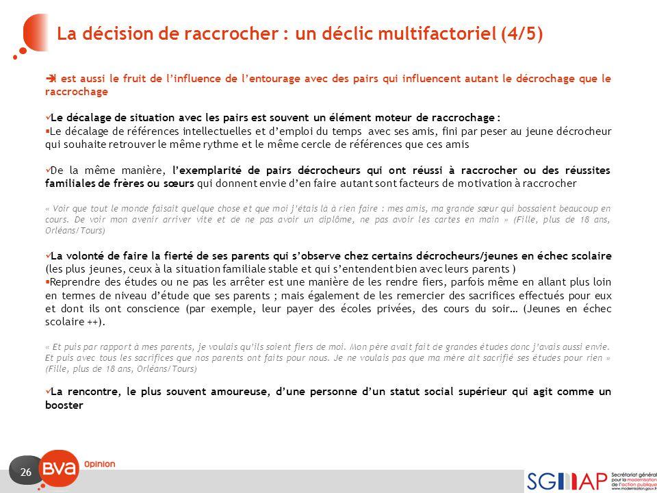 26 La décision de raccrocher : un déclic multifactoriel (4/5)  Il est aussi le fruit de l'influence de l'entourage avec des pairs qui influencent aut