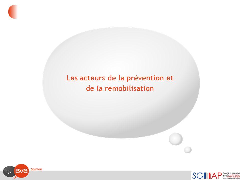 37 Les acteurs de la prévention et de la remobilisation