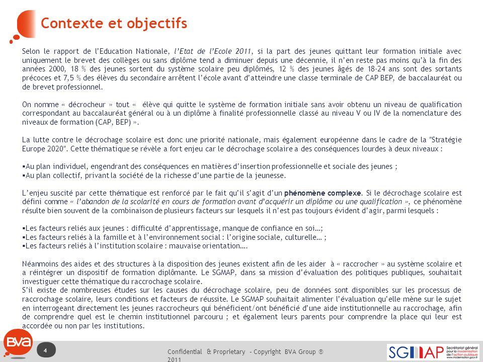 Confidential & Proprietary – Copyright BVA Group ® 2011 6X 4 Contexte et objectifs Selon le rapport de l'Education Nationale, l'Etat de l'Ecole 2011,