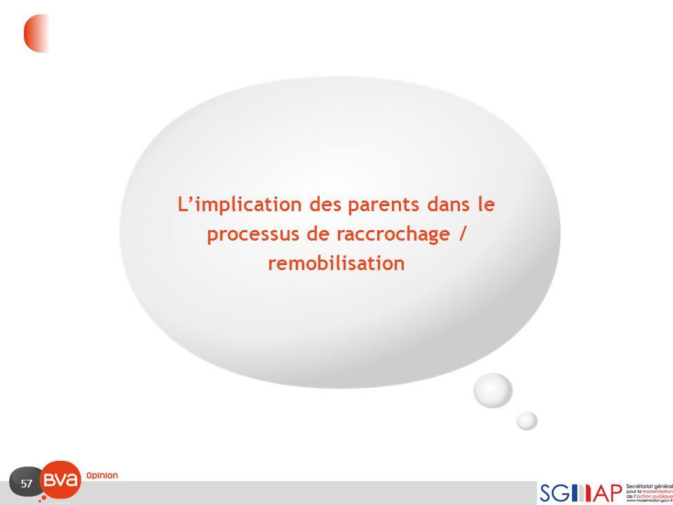57 L'implication des parents dans le processus de raccrochage / remobilisation