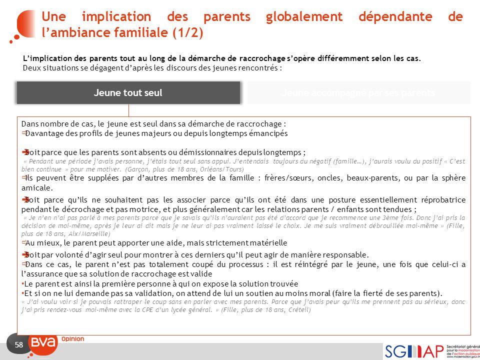 58 Une implication des parents globalement dépendante de l'ambiance familiale (1/2) L'implication des parents tout au long de la démarche de raccrocha