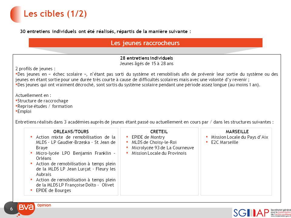 87 Académie de Créteil