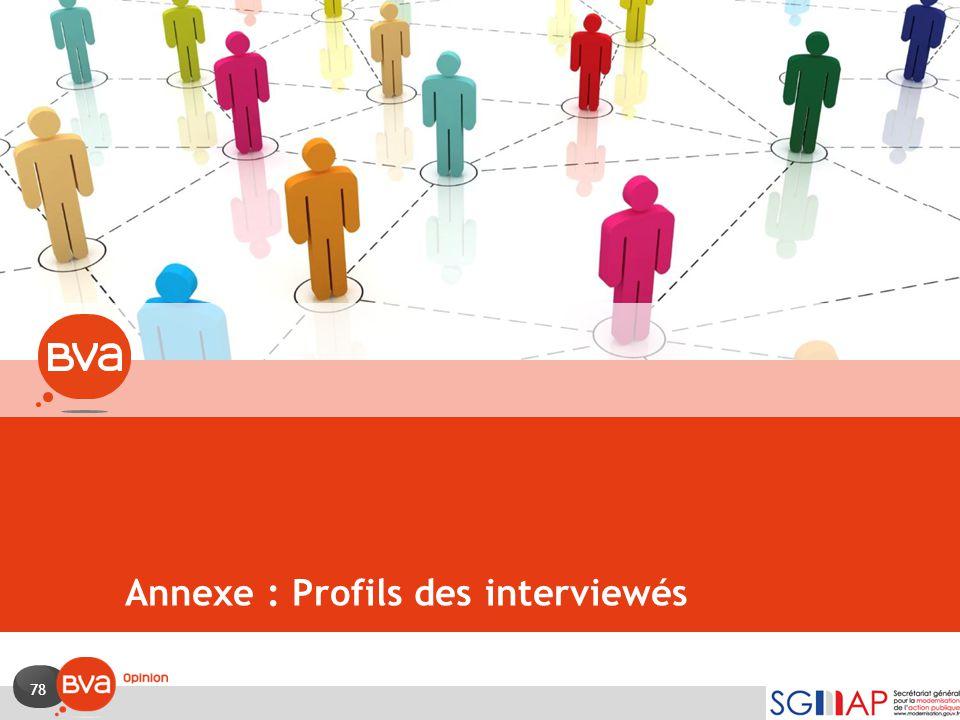78 Annexe : Profils des interviewés