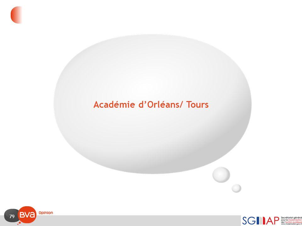 79 Académie d'Orléans/ Tours