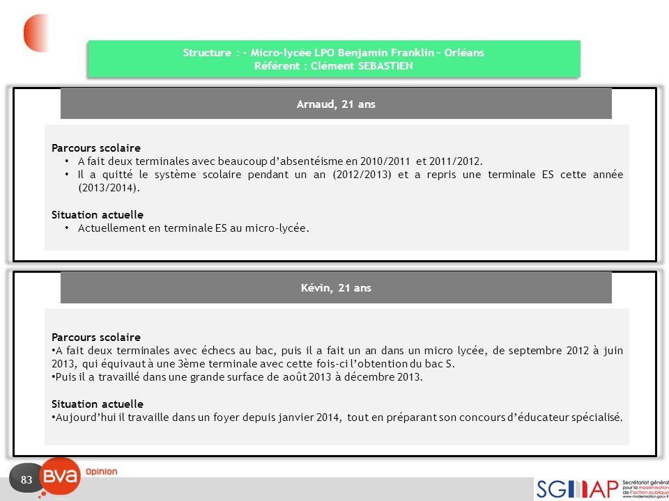 83 Structure : - Micro-lycée LPO Benjamin Franklin – Orléans Référent : Clément SEBASTIEN Structure : - Micro-lycée LPO Benjamin Franklin – Orléans Ré