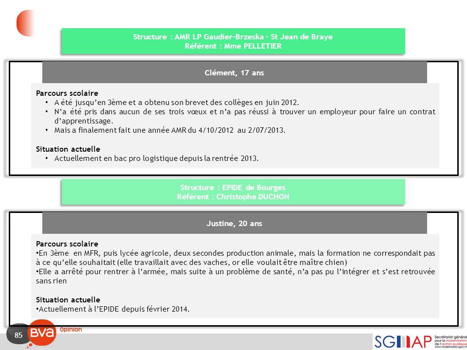 85 Structure : AMR LP Gaudier-Brzeska – St Jean de Braye Référent : Mme PELLETIER Structure : AMR LP Gaudier-Brzeska – St Jean de Braye Référent : Mme