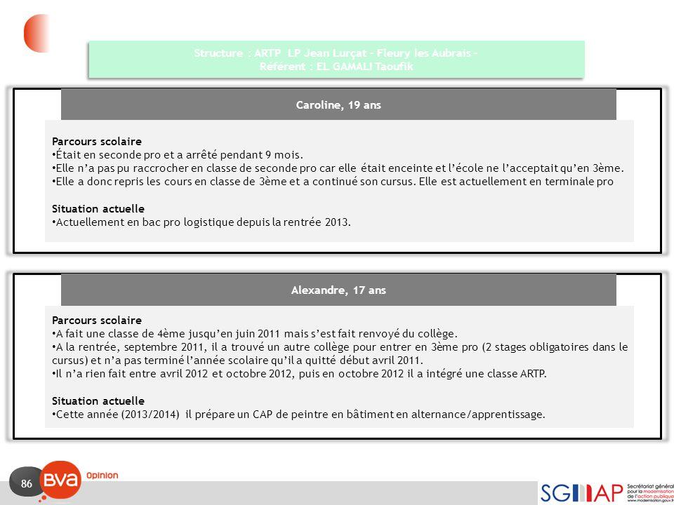 86 Structure : ARTP LP Jean Lurçat - Fleury les Aubrais – Référent : EL GAMALI Taoufik Structure : ARTP LP Jean Lurçat - Fleury les Aubrais – Référent