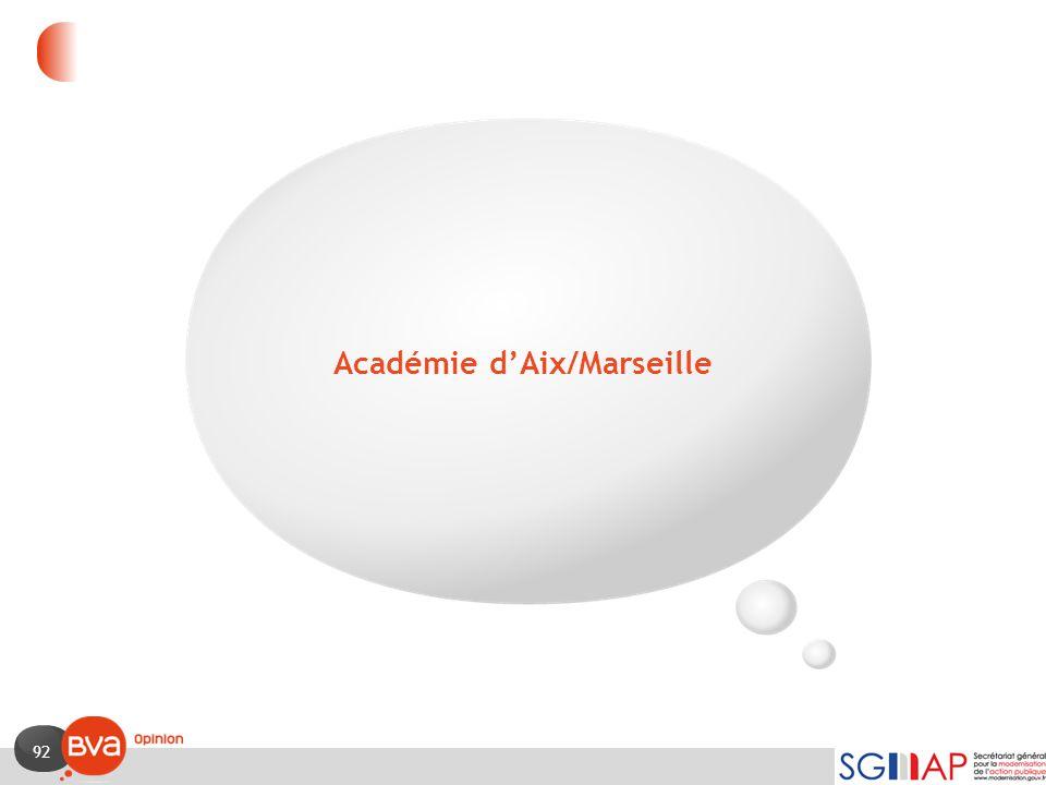 92 Académie d'Aix/Marseille