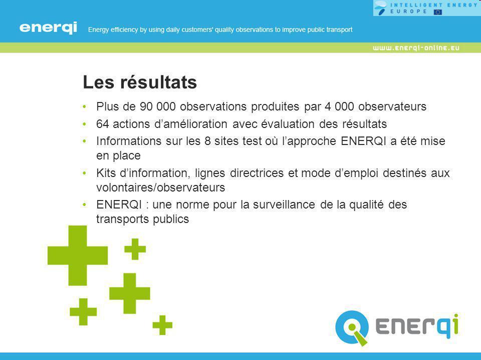 sites test ENERQI CARRIS (PT) CRES (GR) Agency de l'Energie de Plovdiv-EAP (BG) GVB Graz (AT) Lancashire County Council LCC (UK) STP, Alba Iulia (Ro) TIS (PT) TISSEO (FR)