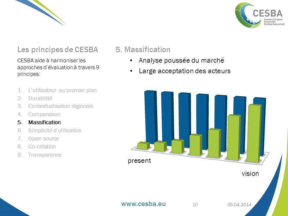 www.cesba.eu Les principes de CESBA 5.
