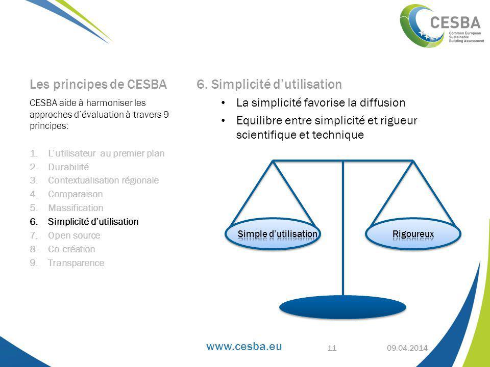 www.cesba.eu Les principes de CESBA 6.