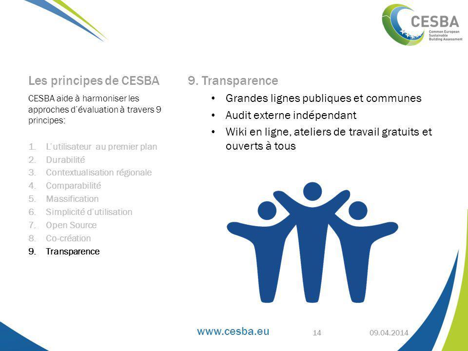 www.cesba.eu Les principes de CESBA 9.