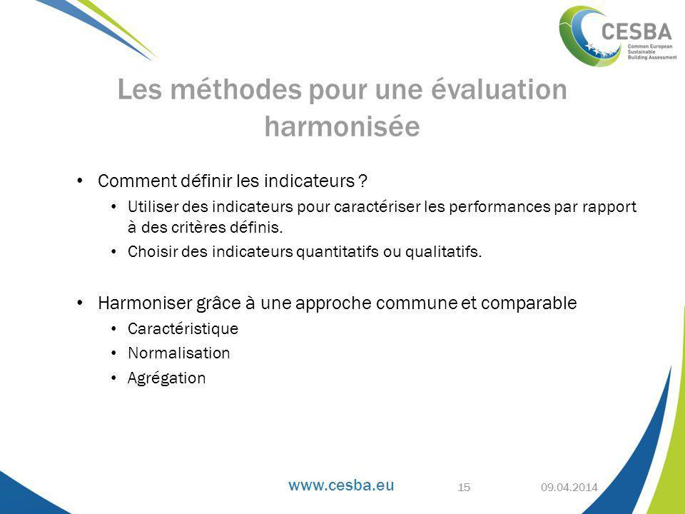 www.cesba.eu Comment définir les indicateurs .