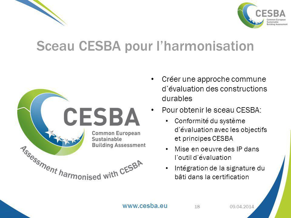 www.cesba.eu Créer une approche commune d'évaluation des constructions durables Pour obtenir le sceau CESBA: Conformité du système d'évaluation avec les objectifs et principes CESBA Mise en oeuvre des IP dans l'outil d'évaluation Intégration de la signature du bâti dans la certification 09.04.2014 Sceau CESBA pour l'harmonisation 18