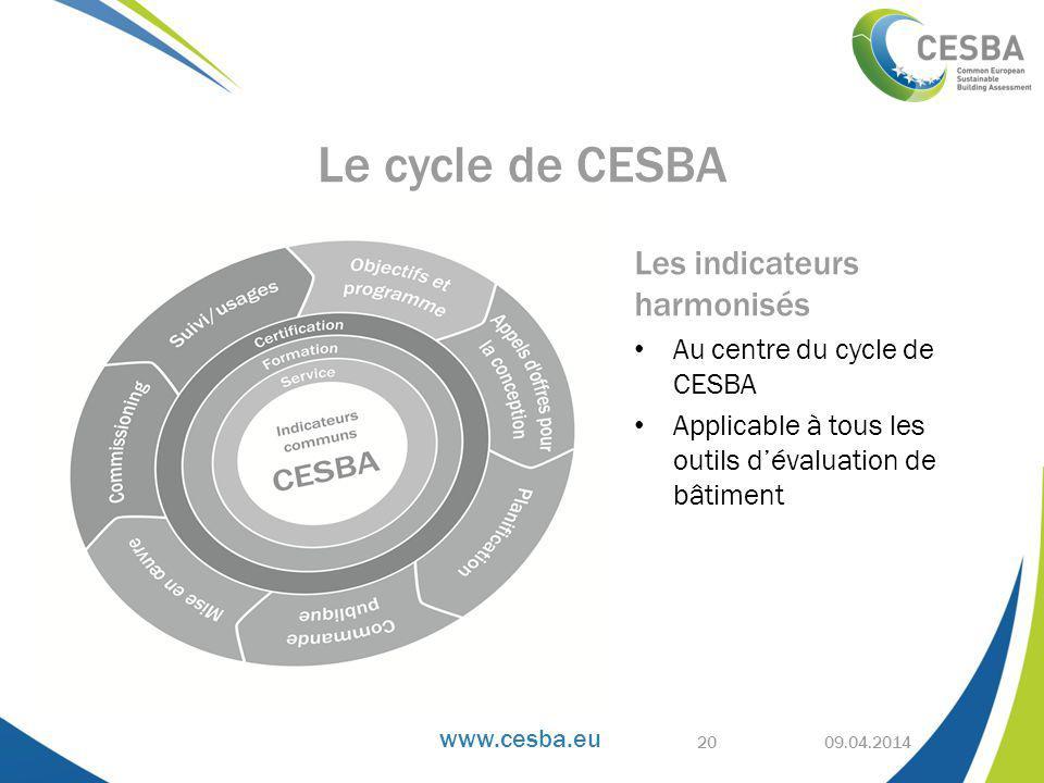 www.cesba.eu 09.04.2014 Le cycle de CESBA 20 Les indicateurs harmonisés Au centre du cycle de CESBA Applicable à tous les outils d'évaluation de bâtiment