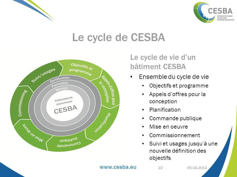 www.cesba.eu Le cycle de vie d'un bâtiment CESBA Ensemble du cycle de vie Objectifs et programme Appels d'offres pour la conception Planification Commande publique Mise en oeuvre Commissionnement Suivi et usages jusqu'à une nouvelle définition des objectifs 09.04.2014 Le cycle de CESBA 22