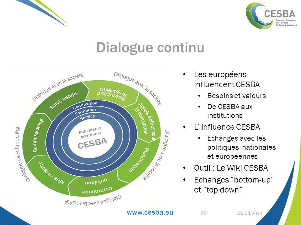www.cesba.eu Les européens influencent CESBA Besoins et valeurs De CESBA aux institutions L' influence CESBA Echanges avec les politiques nationales et européennes Outil : Le Wiki CESBA Echanges bottom-up et top down 09.04.2014 Dialogue continu 23