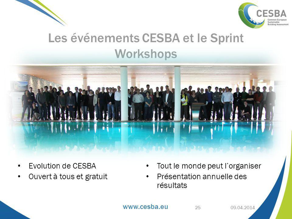 www.cesba.eu Evolution de CESBA Ouvert à tous et gratuit Tout le monde peut l'organiser Présentation annuelle des résultats 09.04.2014 Les événements CESBA et le Sprint Workshops 25