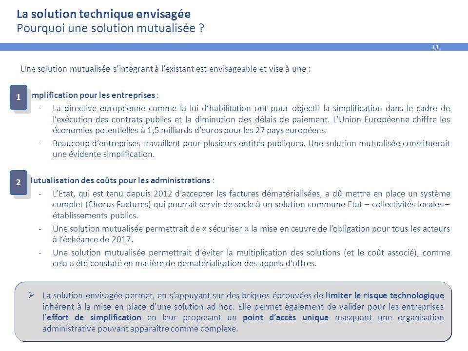 11 Une solution mutualisée s'intégrant à l'existant est envisageable et vise à une :  Simplification pour les entreprises : -La directive européenne