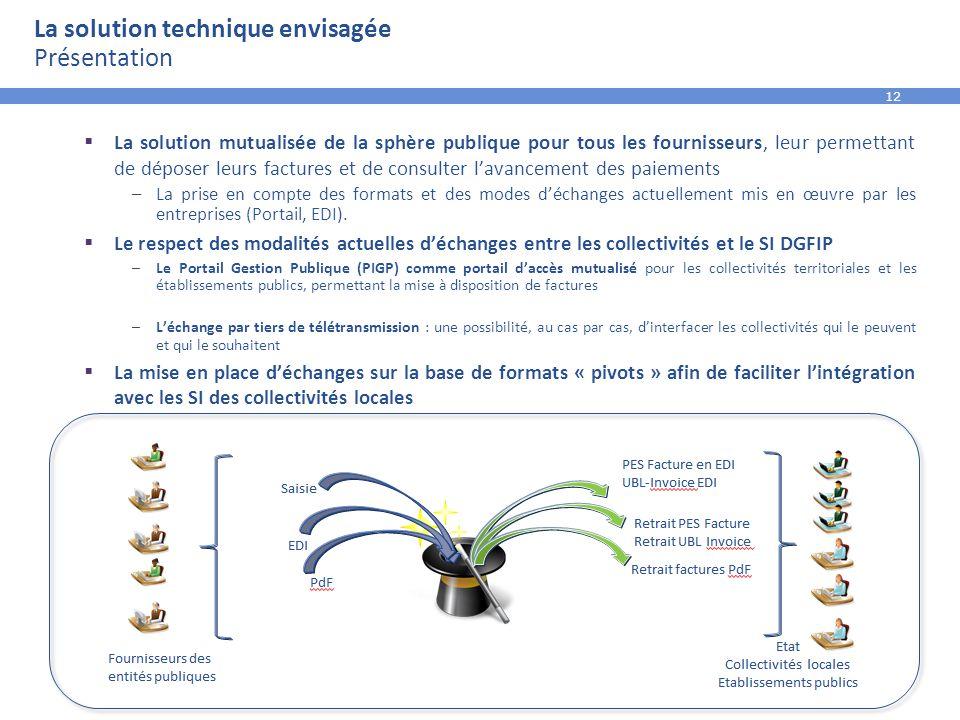12 La solution technique envisagée Présentation  La solution mutualisée de la sphère publique pour tous les fournisseurs, leur permettant de déposer