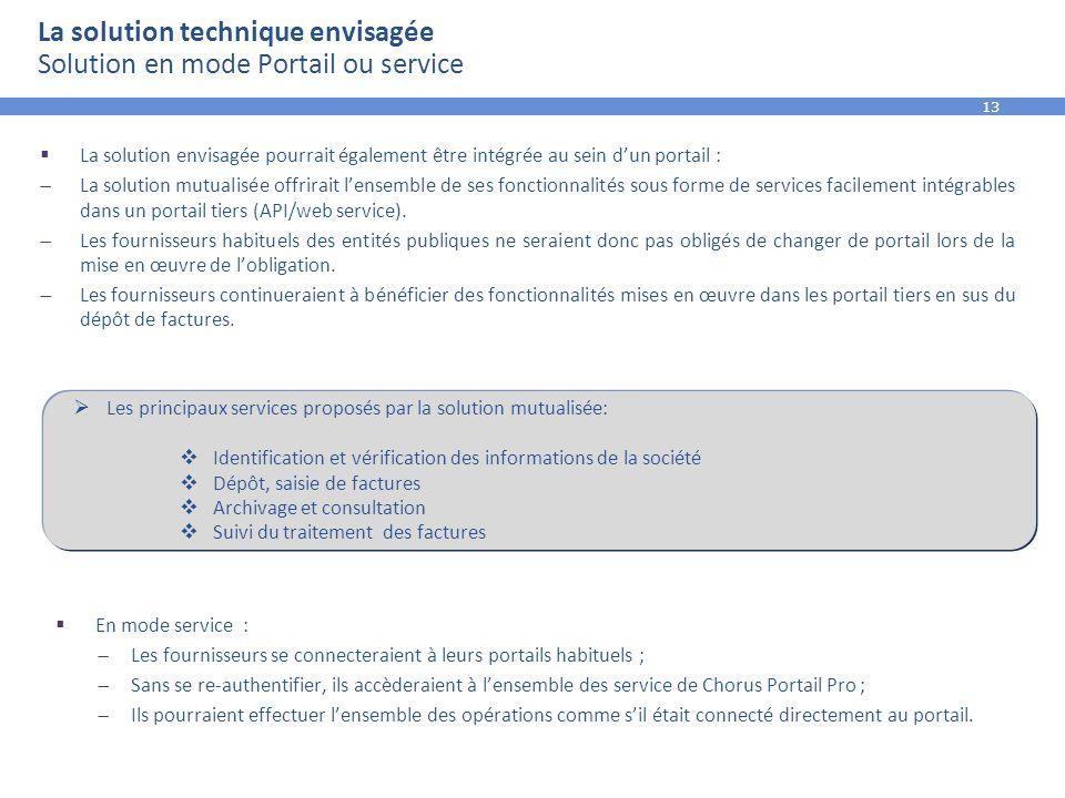 13 La solution technique envisagée Solution en mode Portail ou service  La solution envisagée pourrait également être intégrée au sein d'un portail :