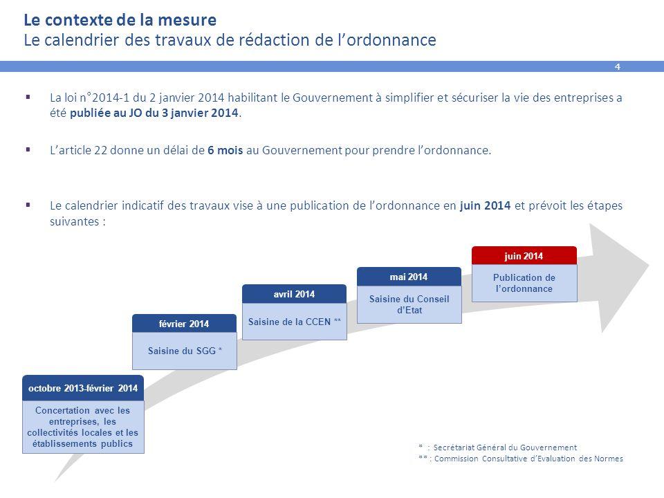 4 Le contexte de la mesure Le calendrier des travaux de rédaction de l'ordonnance  La loi n°2014-1 du 2 janvier 2014 habilitant le Gouvernement à sim