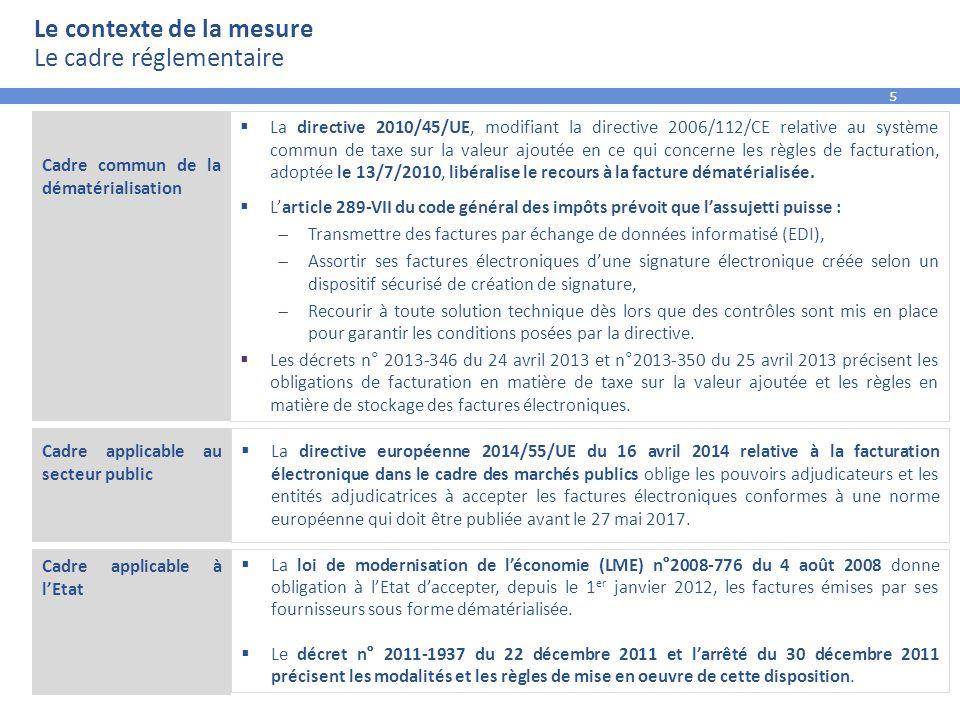 5 Le contexte de la mesure Le cadre réglementaire  La directive 2010/45/UE, modifiant la directive 2006/112/CE relative au système commun de taxe sur