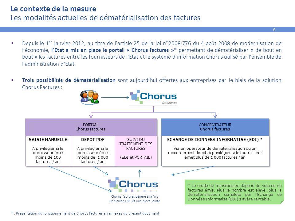6 Le contexte de la mesure Les modalités actuelles de dématérialisation des factures  Depuis le 1 er janvier 2012, au titre de l'article 25 de la loi