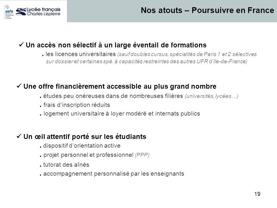 19 Un accès non sélectif à un large éventail de formations. les licences universitaires (sauf doubles cursus, spécialités de Paris 1 et 2 sélectives s