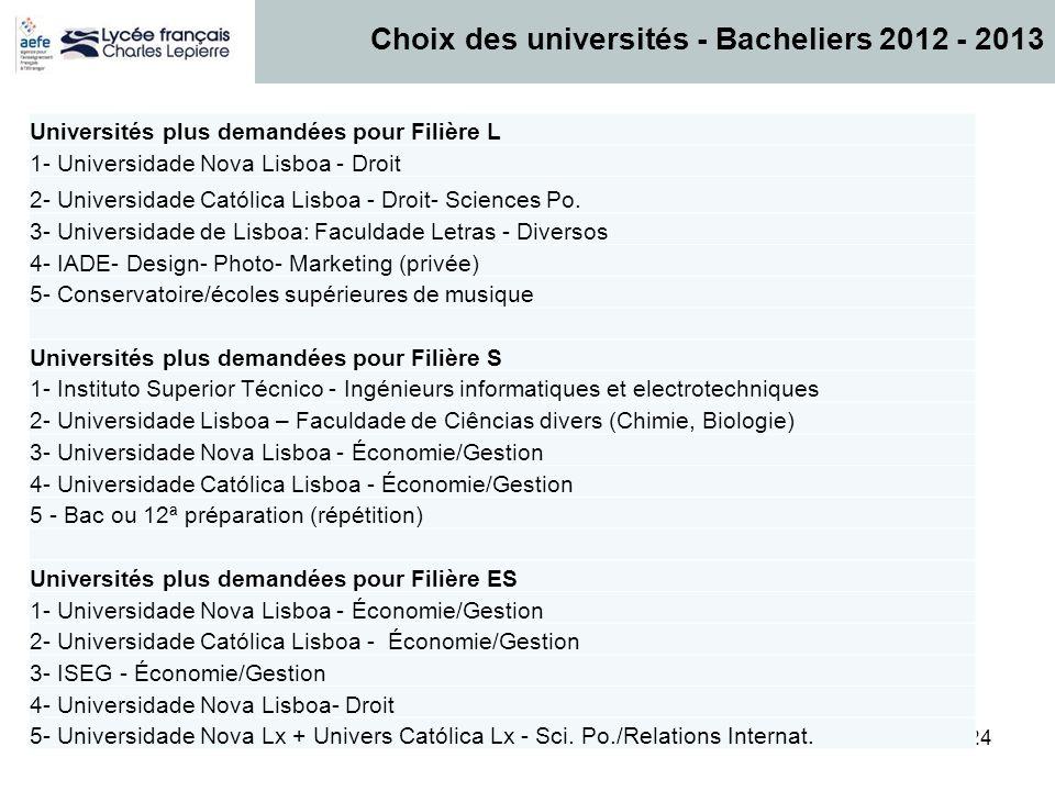 24 Choix des universités - Bacheliers 2012 - 2013 Universités plus demandées pour Filière L 1- Universidade Nova Lisboa - Droit 2- Universidade Católi